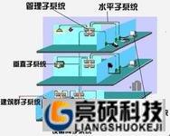 广州综合布线网络布线之珠江新城星汇刘S公司布线集团电话机安装